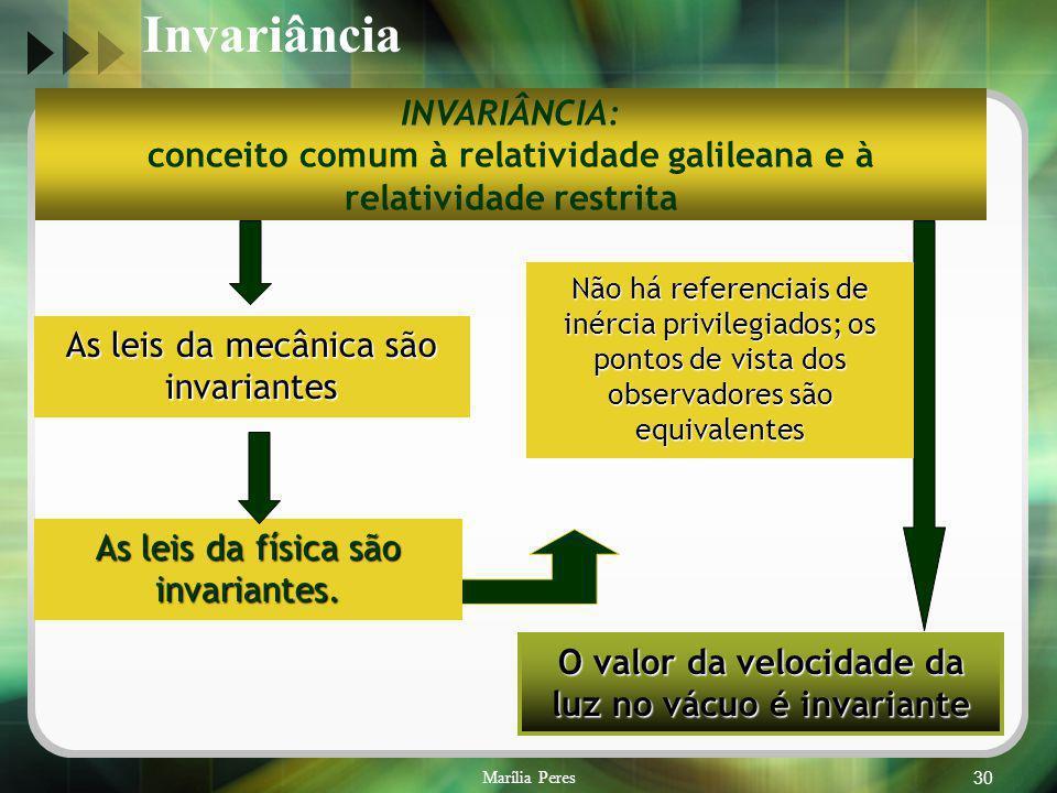 Marília Peres30 INVARIÂNCIA: conceito comum à relatividade galileana e à relatividade restrita As leis da mecânica são invariantes As leis da física s