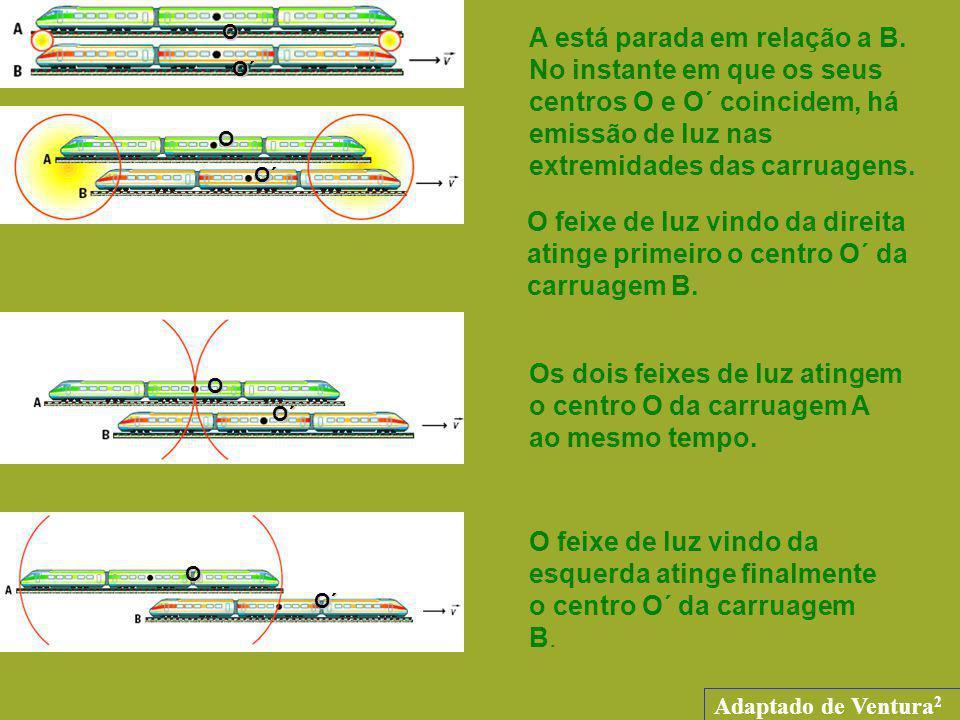 Marília Peres35 O feixe de luz vindo da direita atinge primeiro o centro O´ da carruagem B. Os dois feixes de luz atingem o centro O da carruagem A ao
