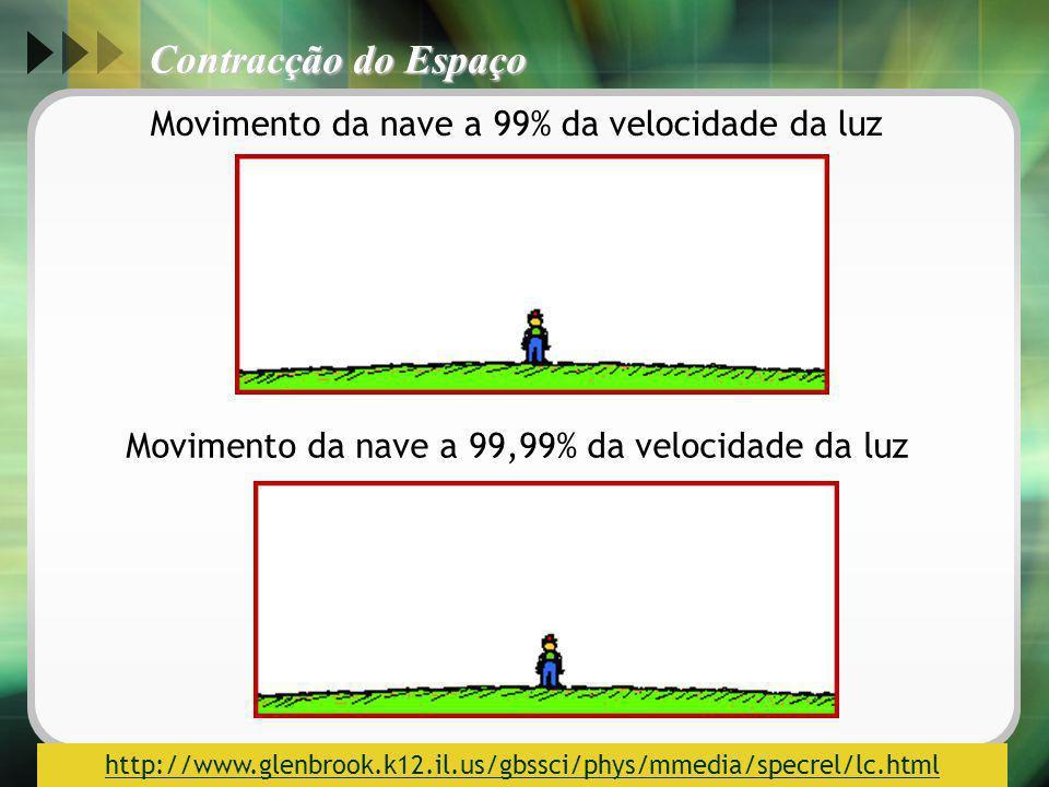 Marília Peres40 Movimento da nave a 99% da velocidade da luz Movimento da nave a 99,99% da velocidade da luz http://www.glenbrook.k12.il.us/gbssci/phy