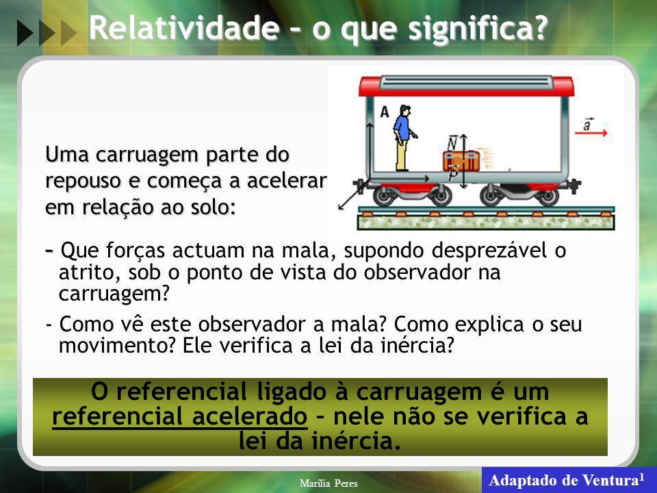 Marília Peres30 INVARIÂNCIA: conceito comum à relatividade galileana e à relatividade restrita As leis da mecânica são invariantes As leis da física são invariantes.