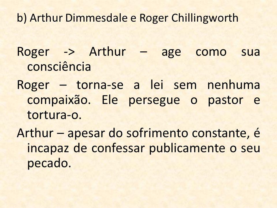 b) Arthur Dimmesdale e Roger Chillingworth Roger -> Arthur – age como sua consciência Roger – torna-se a lei sem nenhuma compaixão. Ele persegue o pas