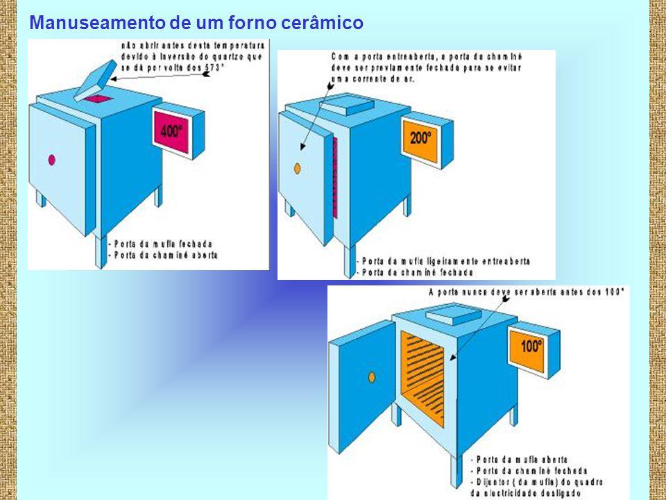 8 Manuseamento de um forno cerâmico