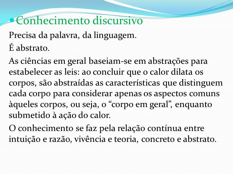 Conhecimento discursivo Precisa da palavra, da linguagem. É abstrato. As ciências em geral baseiam-se em abstrações para estabelecer as leis: ao concl