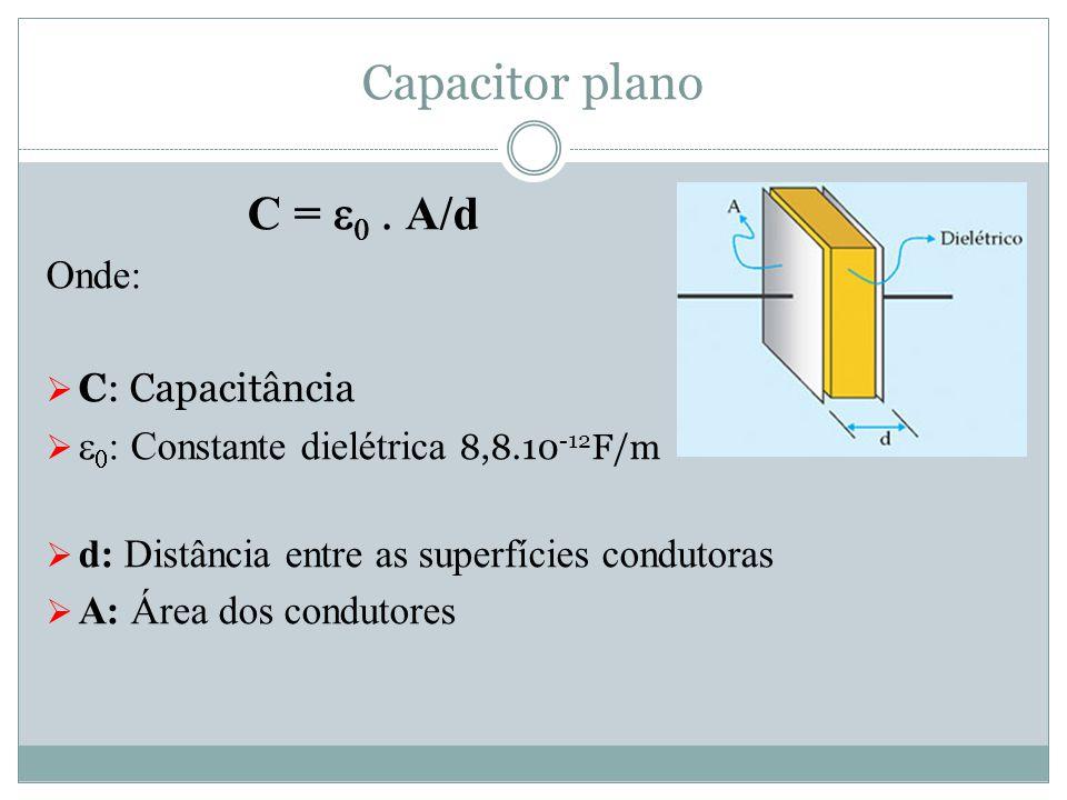 Capacitor plano C = A/d Onde: C: Capacitância Constante dielétrica 8,8.10 -12 F/m d: Distância entre as superfícies condutoras A: Área dos condutores