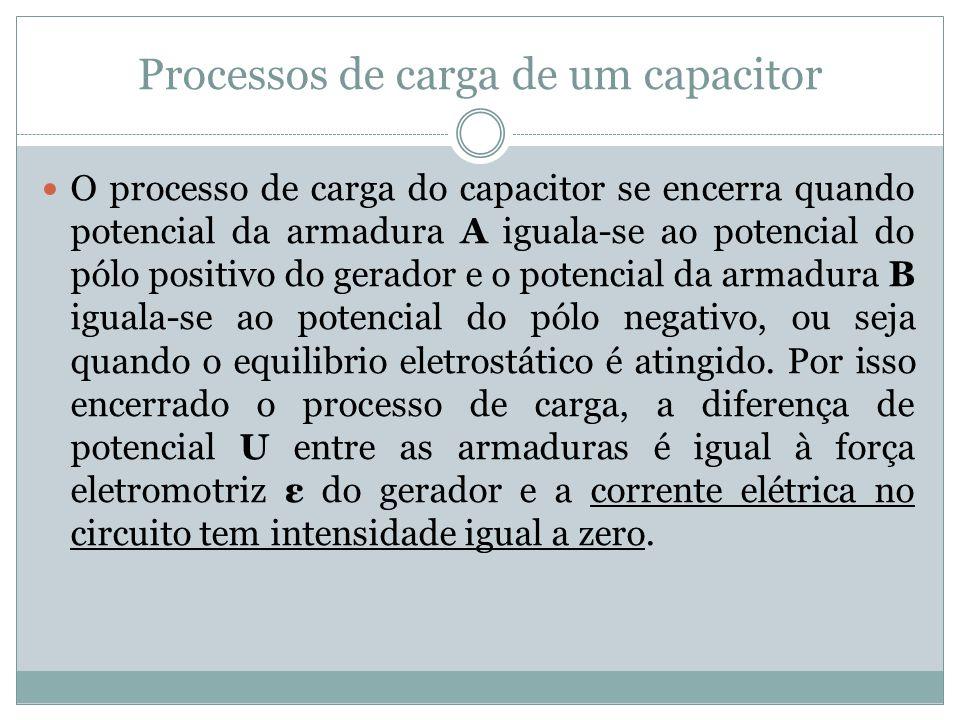 Processos de carga de um capacitor O processo de carga do capacitor se encerra quando potencial da armadura A iguala-se ao potencial do pólo positivo
