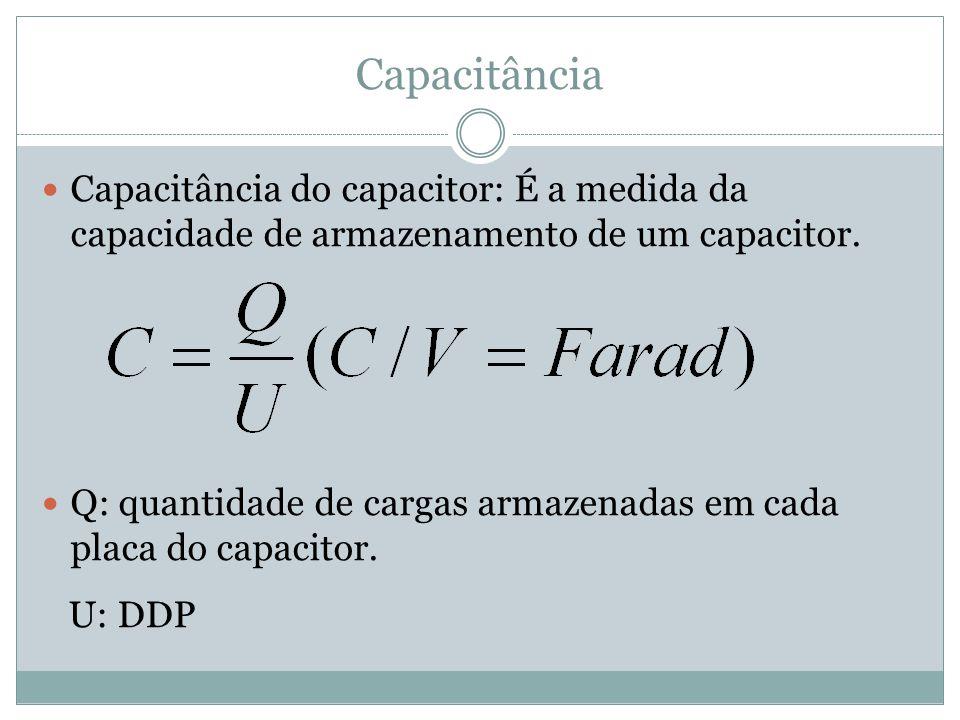 Capacitância Capacitância do capacitor: É a medida da capacidade de armazenamento de um capacitor. Q: quantidade de cargas armazenadas em cada placa d
