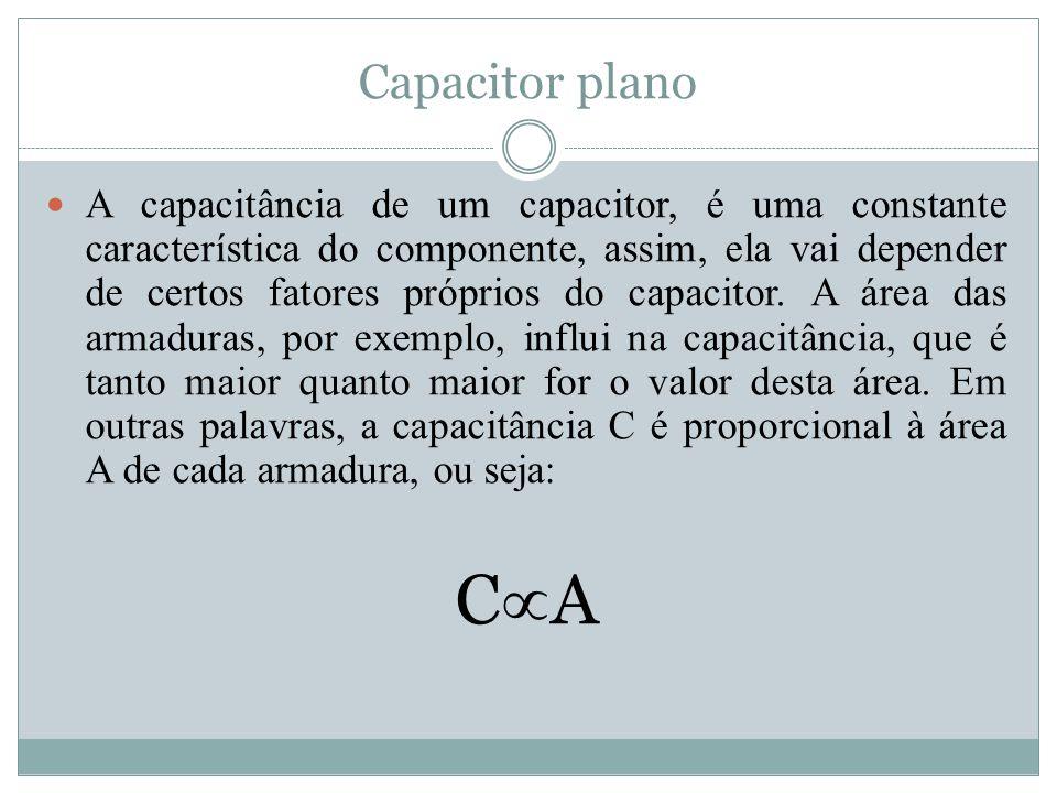 Capacitor plano A capacitância de um capacitor, é uma constante característica do componente, assim, ela vai depender de certos fatores próprios do ca