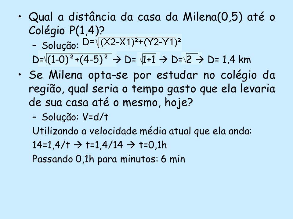 Qual a distância da casa da Milena(0,5) até o Colégio P(1,4)? –Solução: D= (1-0)²+(4-5)² D= 1+1 D= 2 D= 1,4 km Se Milena opta-se por estudar no colégi