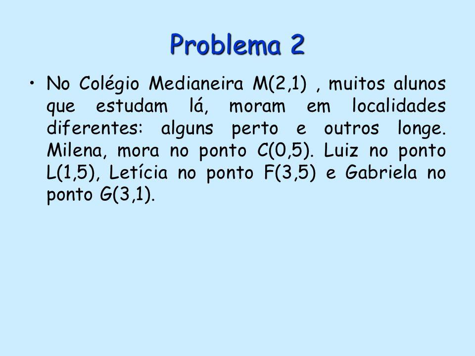 Problema 2 No Colégio Medianeira M(2,1), muitos alunos que estudam lá, moram em localidades diferentes: alguns perto e outros longe. Milena, mora no p