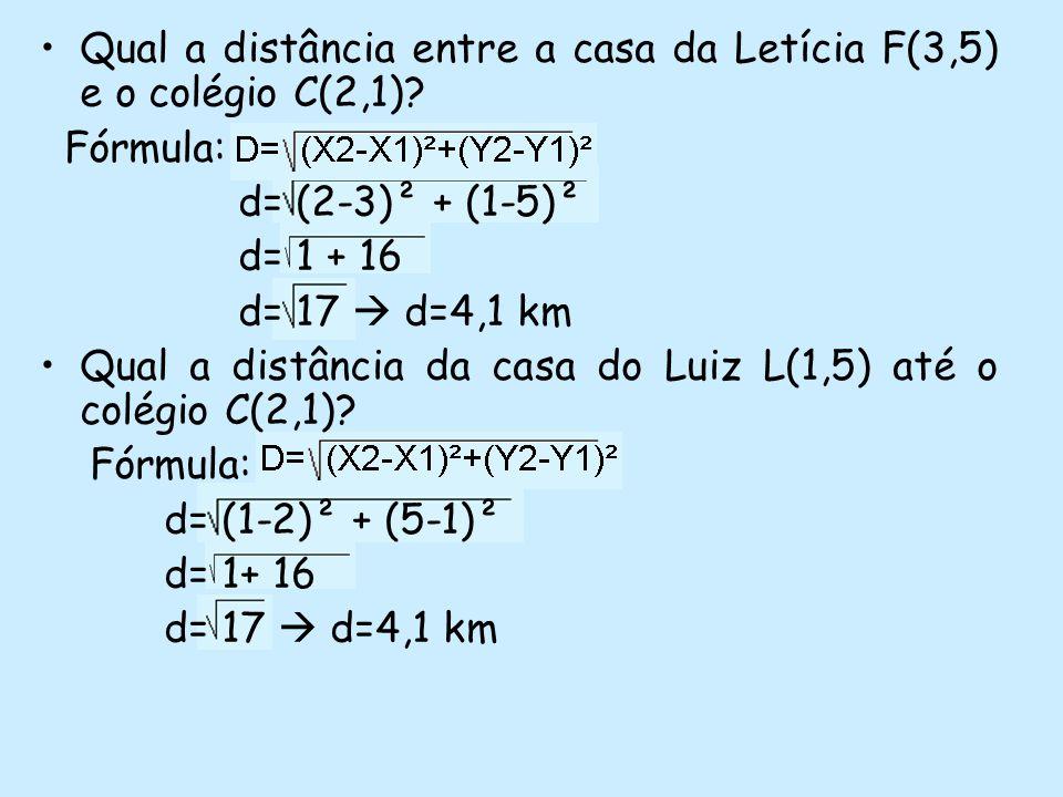 Qual a distância entre a casa da Letícia F(3,5) e o colégio C(2,1)? Fórmula: d= (2-3)² + (1-5)² d= 1 + 16 d= 17 d=4,1 km Qual a distância da casa do L