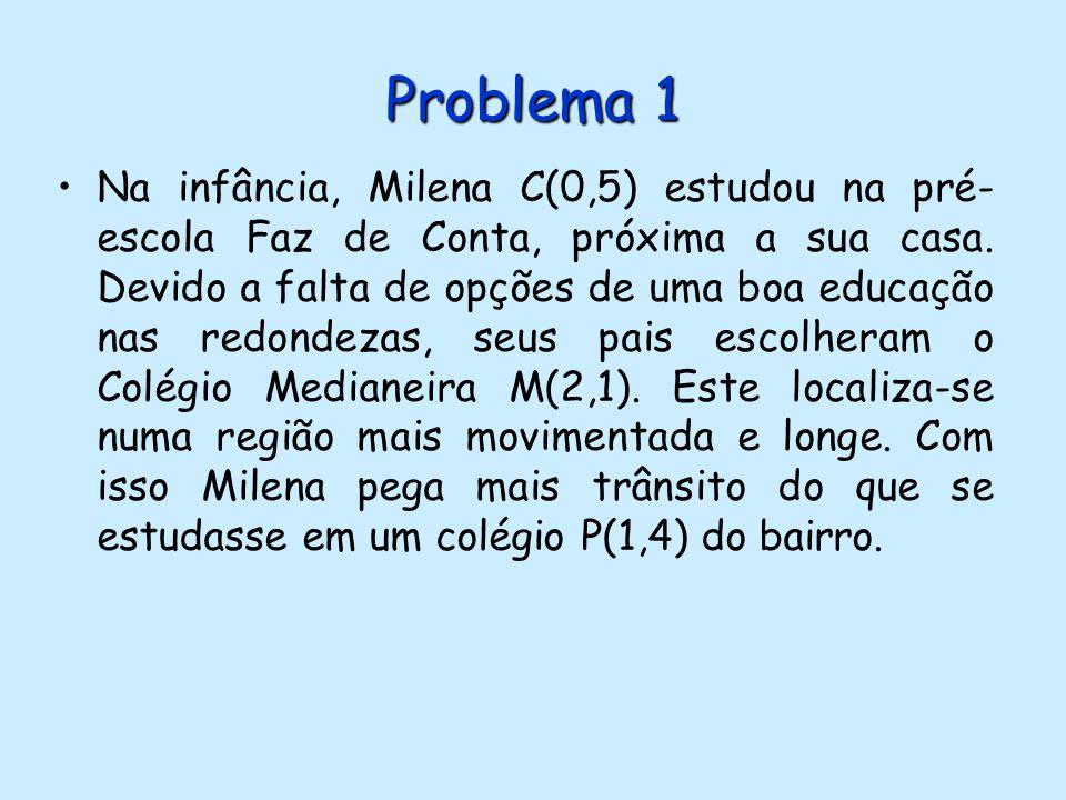Na infância, Milena C(0,5) estudou na pré- escola Faz de Conta, próxima a sua casa. Devido a falta de opções de uma boa educação nas redondezas, seus