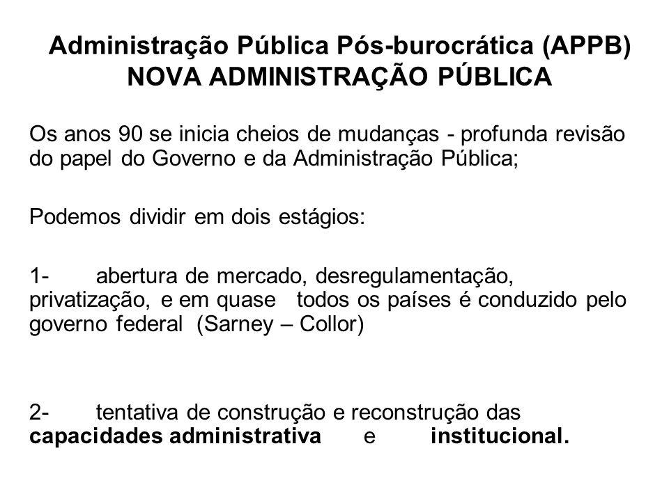 Administração Pública Pós-burocrática (APPB) NOVA ADMINISTRAÇÃO PÚBLICA Os anos 90 se inicia cheios de mudanças - profunda revisão do papel do Governo
