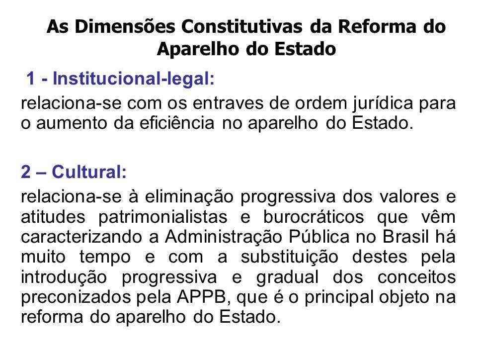 1 - Institucional-legal: relaciona-se com os entraves de ordem jurídica para o aumento da eficiência no aparelho do Estado. 2 – Cultural: relaciona-se