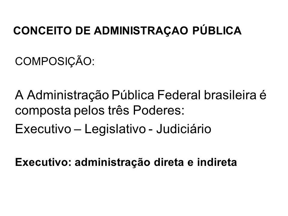 CONCEITO DE ADMINISTRAÇAO PÚBLICA COMPOSIÇÃO: A Administração Pública Federal brasileira é composta pelos três Poderes: Executivo – Legislativo - Judi