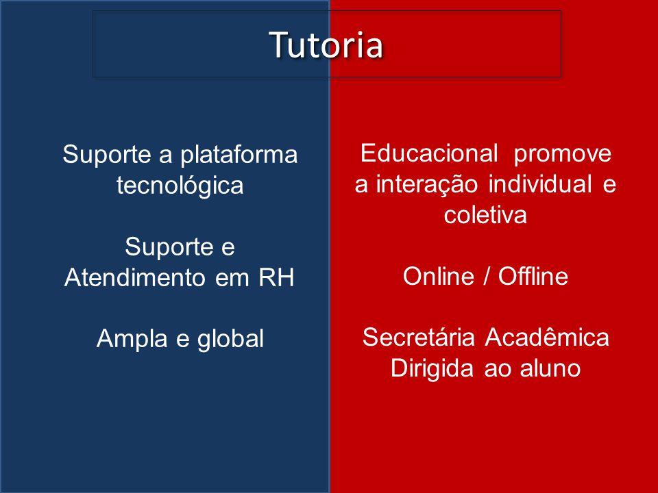 TutoriaTutoria Suporte a plataforma tecnológica Suporte e Atendimento em RH Ampla e global Educacional promove a interação individual e coletiva Onlin