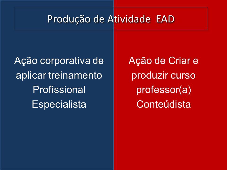 Produção de Atividade EAD Ação corporativa de aplicar treinamento Profissional Especialista Ação de Criar e produzir curso professor(a) Conteúdista