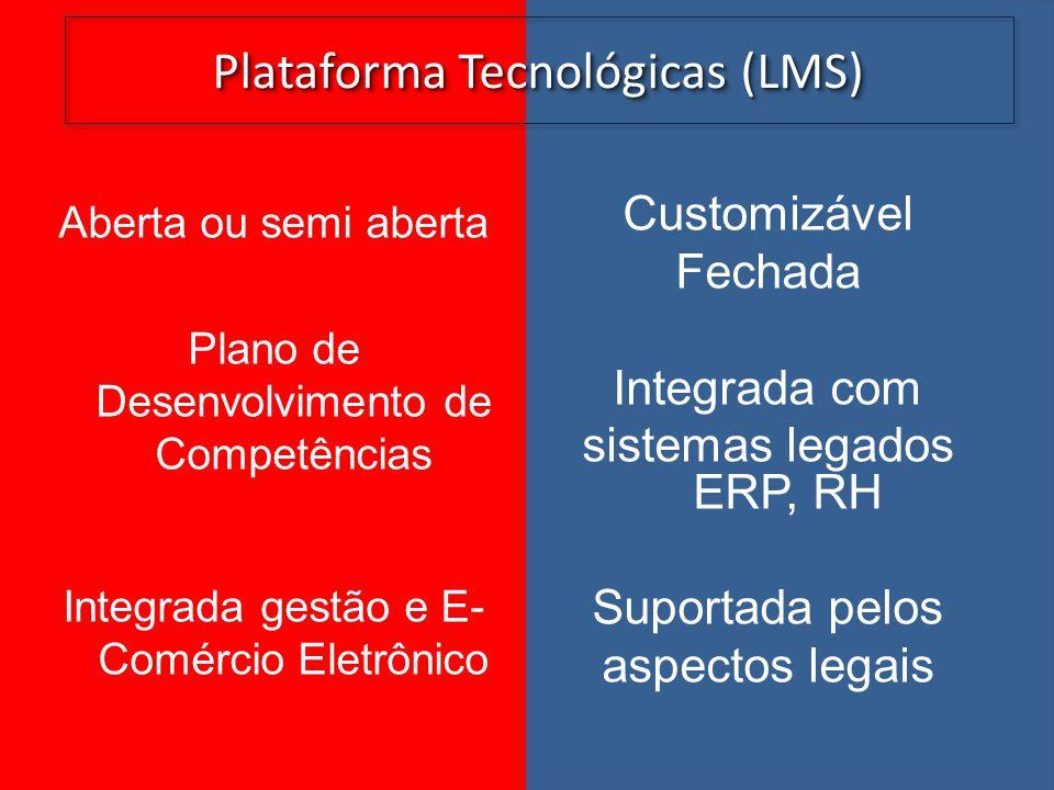 Plataforma Tecnológicas (LMS) Aberta ou semi aberta Plano de Desenvolvimento de Competências Integrada gestão e E- Comércio Eletrônico Customizável Fe