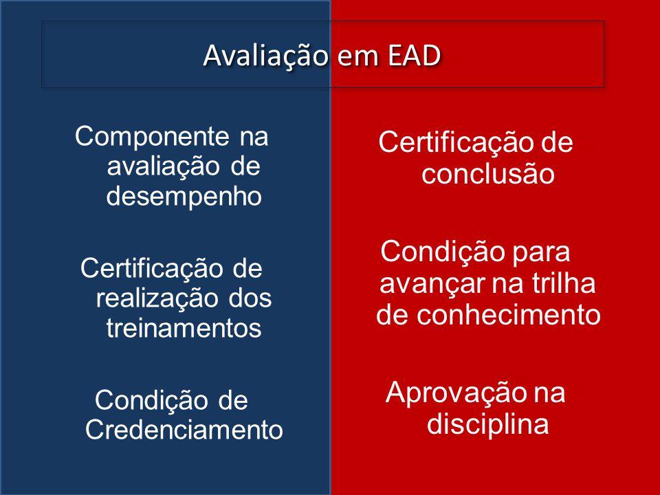 Avaliação em EAD Componente na avaliação de desempenho Certificação de realização dos treinamentos Condição de Credenciamento Certificação de conclusã