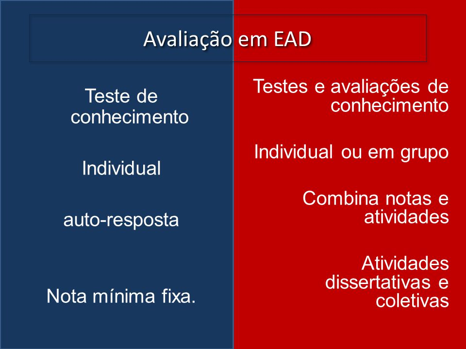 Avaliação em EAD Teste de conhecimento Individual auto-resposta Nota mínima fixa. Testes e avaliações de conhecimento Individual ou em grupo Combina n
