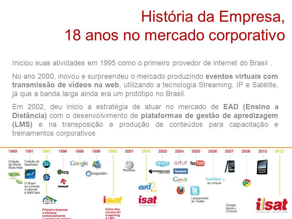 História da Empresa, 18 anos no mercado corporativo Iniciou suas atividades em 1995 como o primeiro provedor de internet do Brasil. No ano 2000, inovo