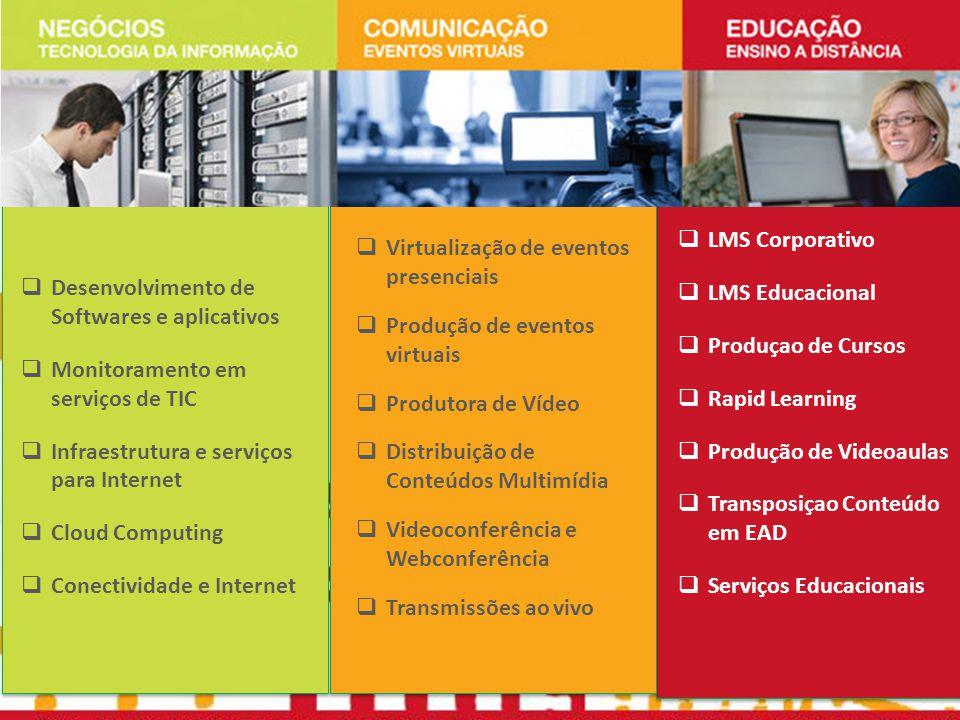 Desenvolvimento de Softwares e aplicativos Monitoramento em serviços de TIC Infraestrutura e serviços para Internet Cloud Computing Conectividade e In