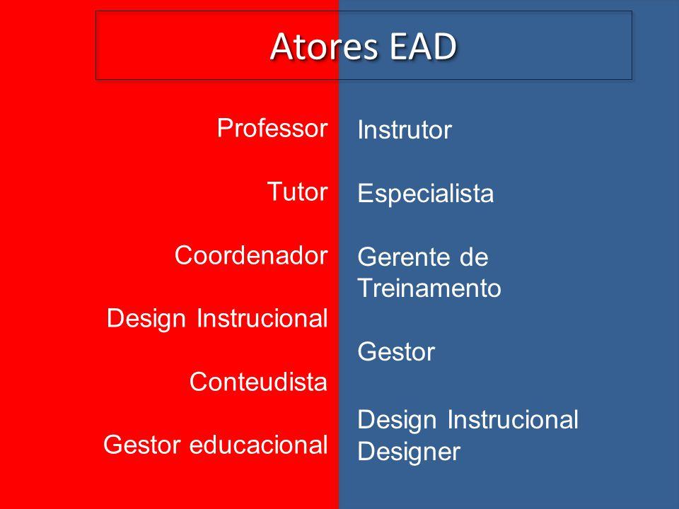 Atores EAD Professor Tutor Coordenador Design Instrucional Conteudista Gestor educacional Instrutor Especialista Gerente de Treinamento Gestor Design
