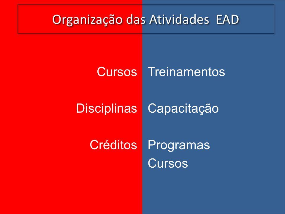 Organização das Atividades EAD Cursos Disciplinas Créditos Treinamentos Capacitação Programas Cursos
