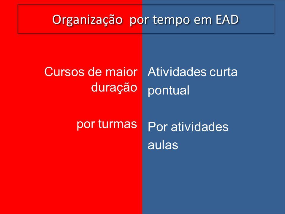 Organização por tempo em EAD Cursos de maior duração por turmas Atividades curta pontual Por atividades aulas