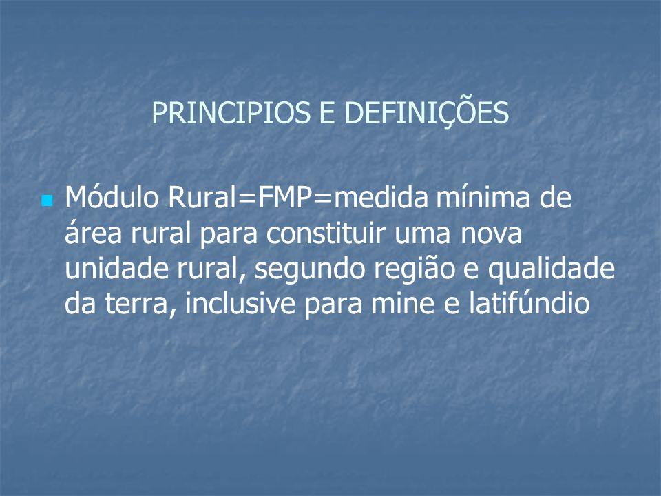 PRINCIPIOS E DEFINIÇÕES Módulo Rural=FMP=medida mínima de área rural para constituir uma nova unidade rural, segundo região e qualidade da terra, incl
