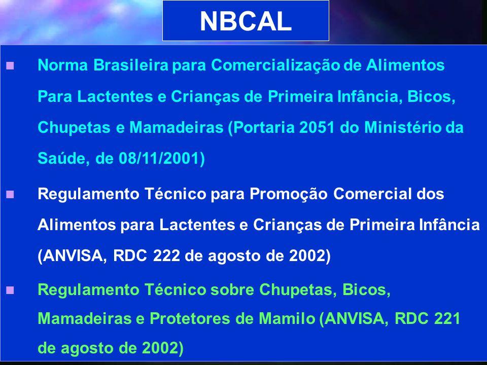 13 Norma Brasileira para Comercialização de Alimentos Para Lactentes e Crianças de Primeira Infância, Bicos, Chupetas e Mamadeiras (Portaria 2051 do M