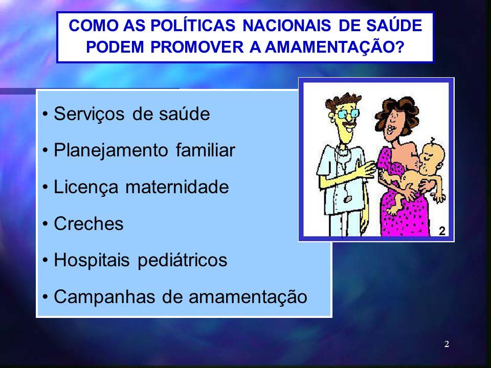 2 Serviços de saúde Planejamento familiar Licença maternidade Creches Hospitais pediátricos Campanhas de amamentação COMO AS POLÍTICAS NACIONAIS DE SA