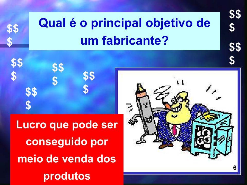 6 Qual é o principal objetivo de um fabricante? Lucro que pode ser conseguido por meio de venda dos produtos $$ $ 6