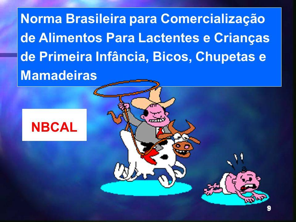 9 Norma Brasileira para Comercialização de Alimentos Para Lactentes e Crianças de Primeira Infância, Bicos, Chupetas e Mamadeiras NBCAL 9