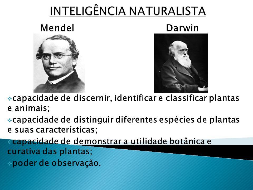 Mendel Darwin capacidade de discernir, identificar e classificar plantas e animais; capacidade de distinguir diferentes espécies de plantas e suas car