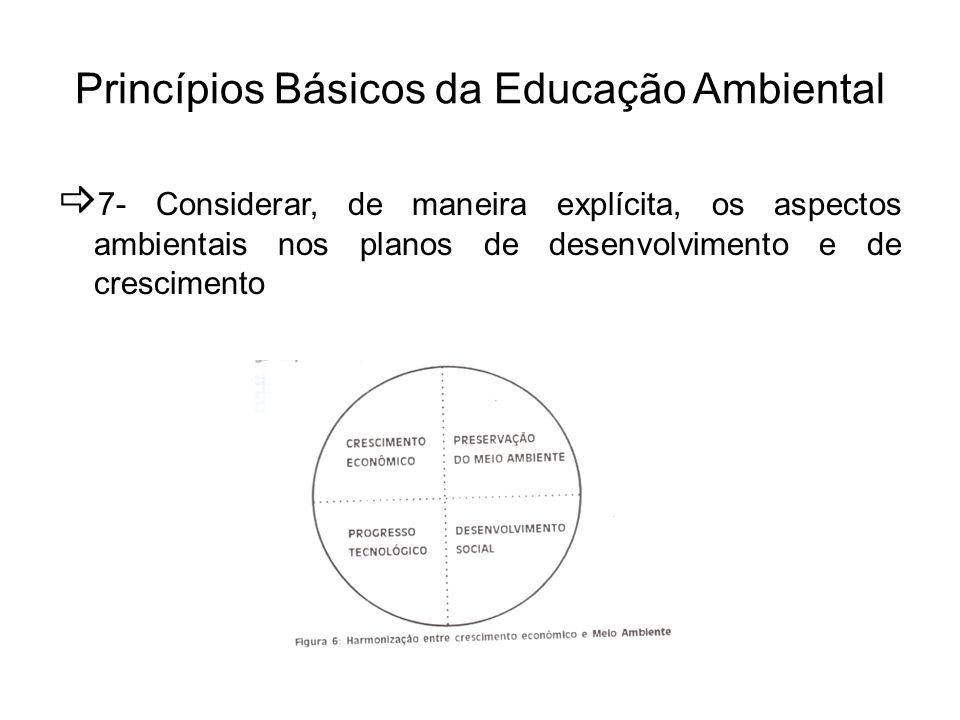 Princípios Básicos da Educação Ambiental 7- Considerar, de maneira explícita, os aspectos ambientais nos planos de desenvolvimento e de crescimento