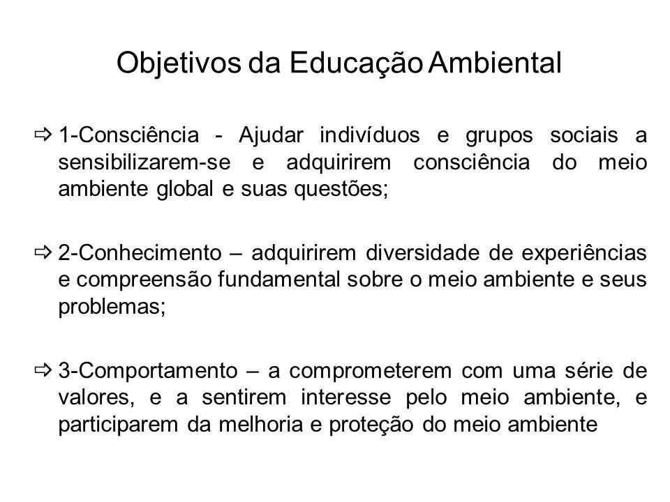 Objetivos da Educação Ambiental 1-Consciência - Ajudar indivíduos e grupos sociais a sensibilizarem-se e adquirirem consciência do meio ambiente globa