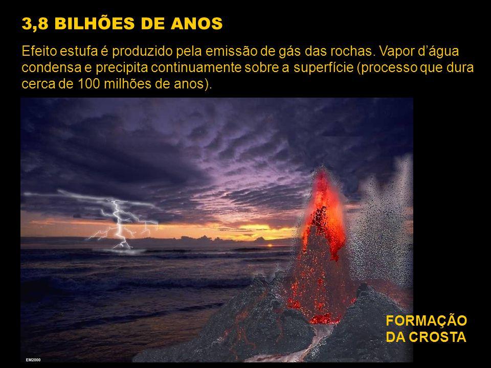 Efeito estufa é produzido pela emissão de gás das rochas.