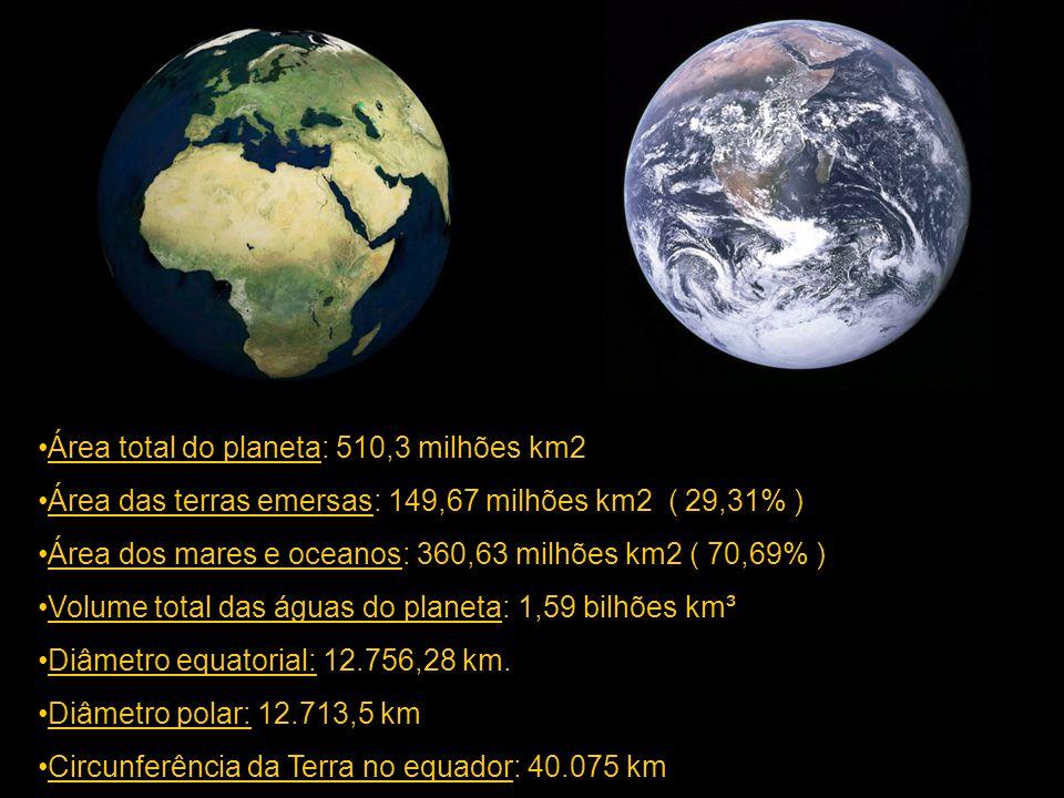 Área total do planeta: 510,3 milhões km2 Área das terras emersas: 149,67 milhões km2 ( 29,31% ) Área dos mares e oceanos: 360,63 milhões km2 ( 70,69% ) Volume total das águas do planeta: 1,59 bilhões km³ Diâmetro equatorial: 12.756,28 km.
