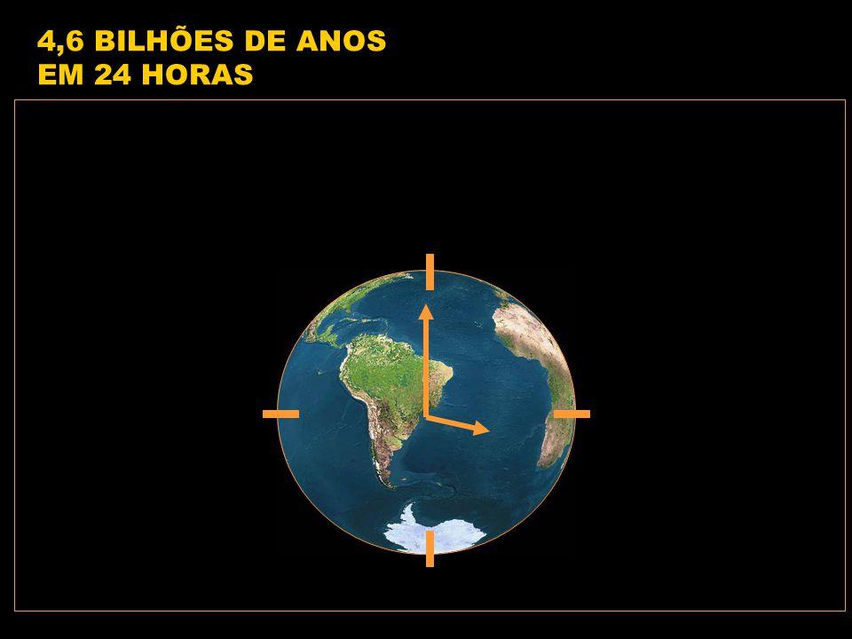 EXTINÇÃO EM MASSA 280 MILHÕES DE ANOS Impacto de meteorito provoca intensa atividade vulcânica e extingue mais de 10% de todas as espécies do planeta.