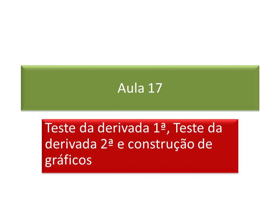 Aula 17 Teste da derivada 1ª, Teste da derivada 2ª e construção de gráficos