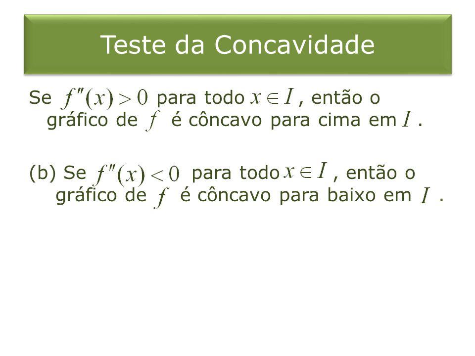 Teste da Concavidade Se para todo, então o gráfico de é côncavo para cima em. (b) Se para todo, então o gráfico de é côncavo para baixo em.