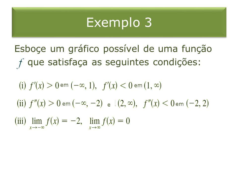 Exemplo 3 Esboçe um gráfico possível de uma função que satisfaça as seguintes condições: em e e