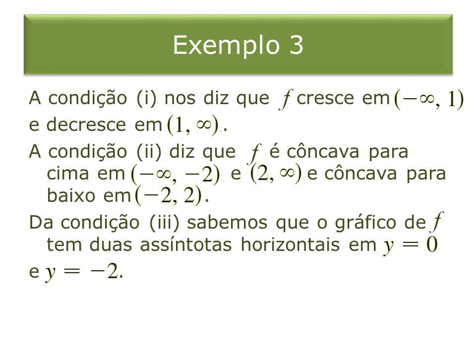 Exemplo 3 A condição (i) nos diz que cresce em e decresce em. A condição (ii) diz que é côncava para cima em e e côncava para baixo em. Da condição (i