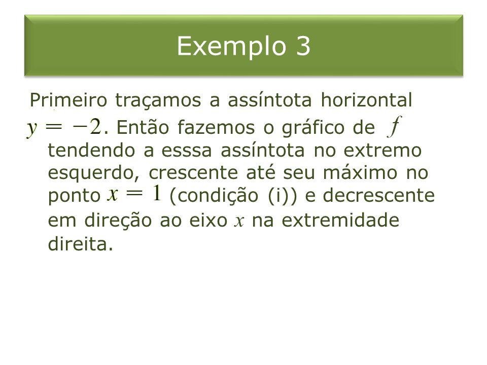 Exemplo 3 Primeiro traçamos a assíntota horizontal. Então fazemos o gráfico de tendendo a esssa assíntota no extremo esquerdo, crescente até seu máxim