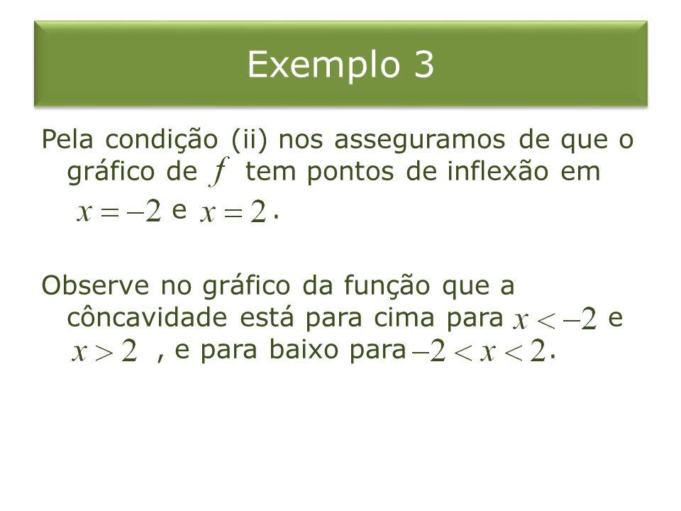 Exemplo 3 Pela condição (ii) nos asseguramos de que o gráfico de tem pontos de inflexão em e. Observe no gráfico da função que a côncavidade está para