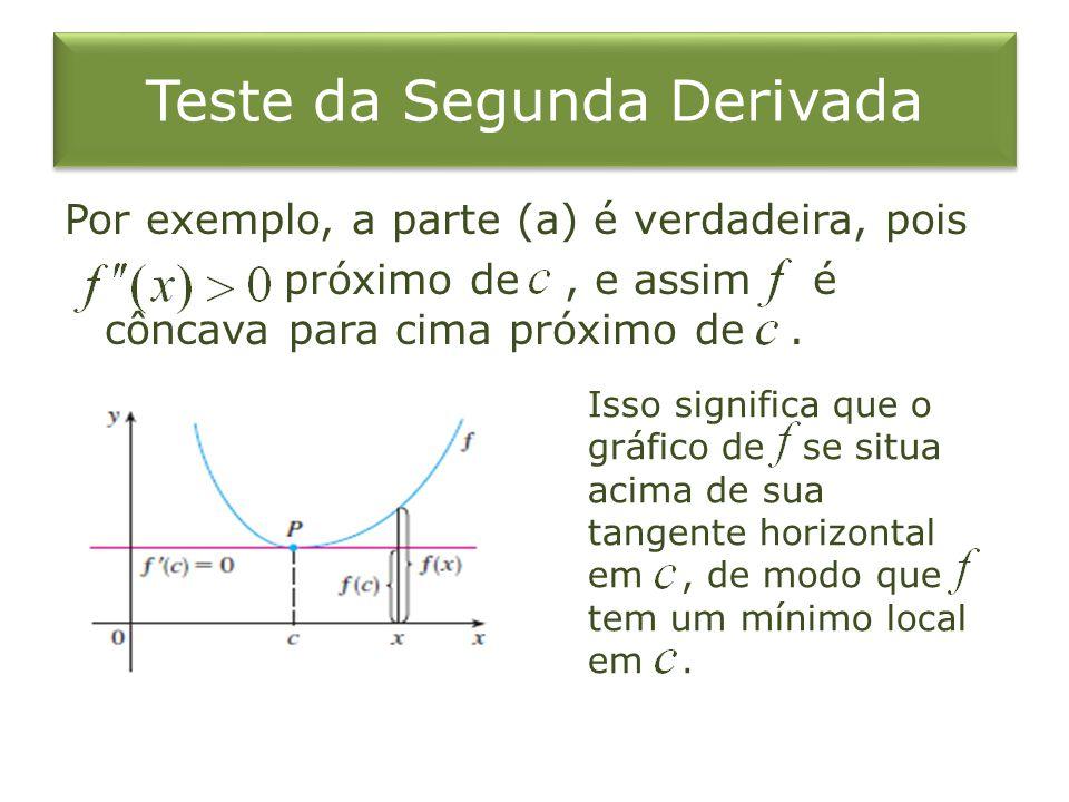 Teste da Segunda Derivada Por exemplo, a parte (a) é verdadeira, pois próximo de, e assim é côncava para cima próximo de. Isso significa que o gráfico