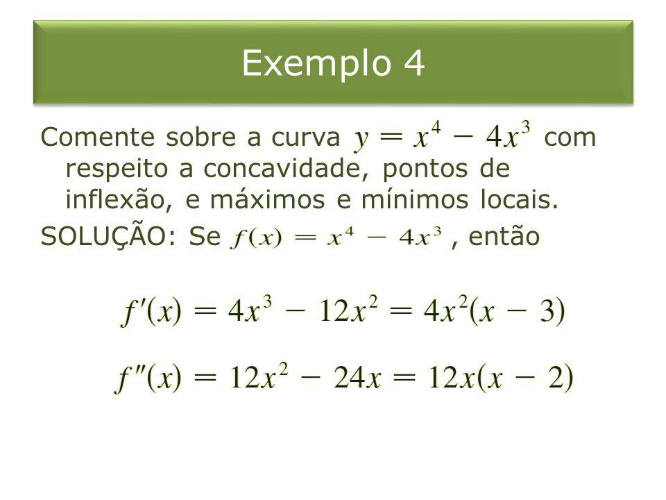 Exemplo 4 Comente sobre a curva com respeito a concavidade, pontos de inflexão, e máximos e mínimos locais. SOLUÇÃO: Se, então