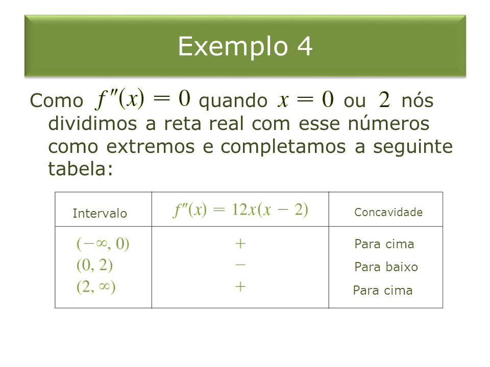 Exemplo 4 Como quando ou nós dividimos a reta real com esse números como extremos e completamos a seguinte tabela: Intervalo Concavidade Para cima Par