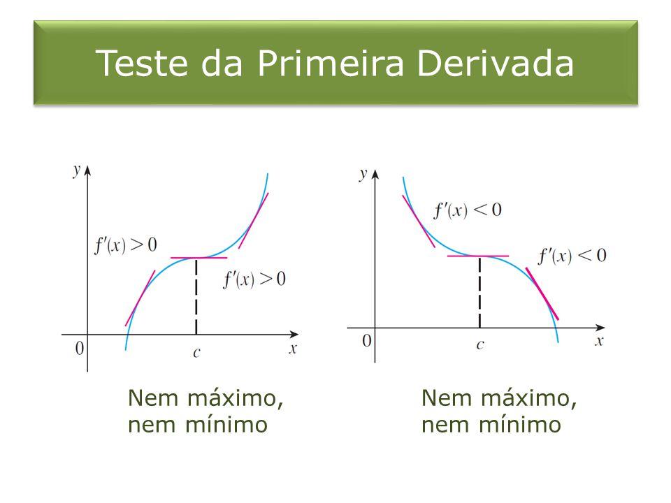 Teste da Primeira Derivada Nem máximo, nem mínimo Nem máximo, nem mínimo