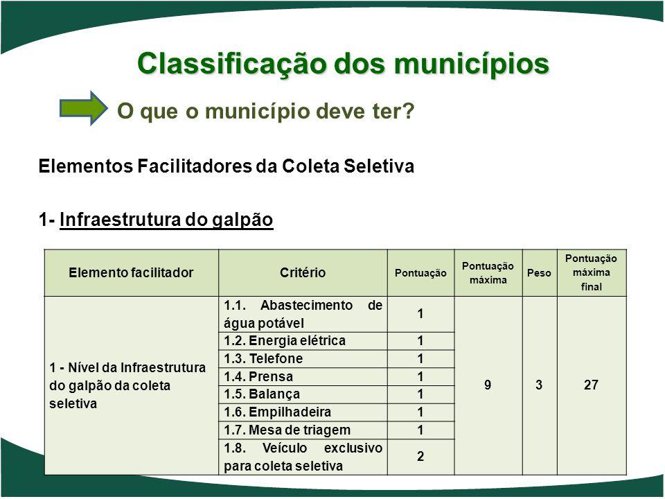 Classificação dos municípios O que o município deve ter? Elementos Facilitadores da Coleta Seletiva 1- Infraestrutura do galpão Elemento facilitadorCr